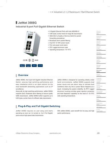 JetNet 3008G