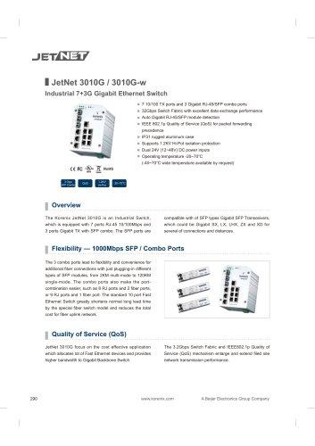 JetNet 3010G / 3010G-w