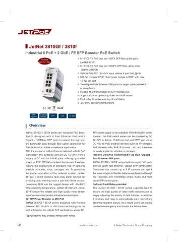 JetNet 3810Gf / 3810f