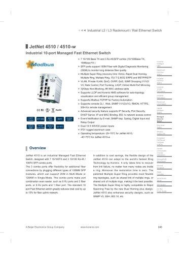 JetNet 4510