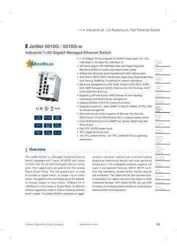 JetNet 5010G