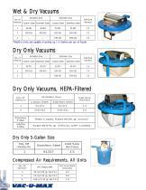 Air-Powered Vacuum Cleaners - 3