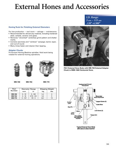 145-148.pdf: External Hones and Accessories