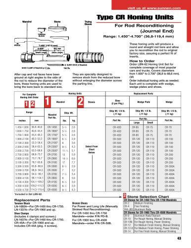 43-45.pdf: Type CR Honing Units