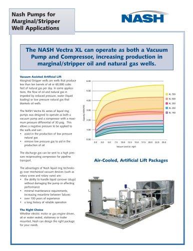 Nash Pumps for Marginal/Stripper Well Applications