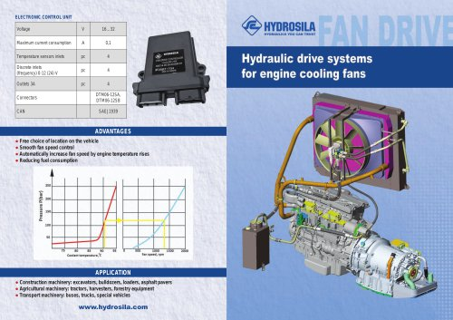 Hydraulic drive systems for engine cooling fans