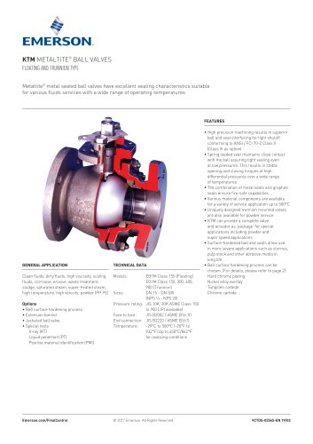 KTM METALTITE® BALL VALVES FLOATING AND TRUNNION TYPE