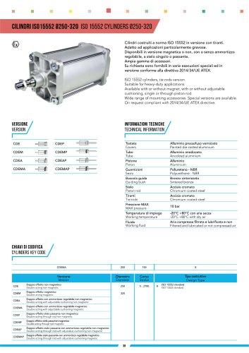 ISO 15552 CYLINDERS ø250-320