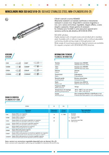 ISO 6432 STAINLESS STEEL MINI-CYLINDERS ø16-25