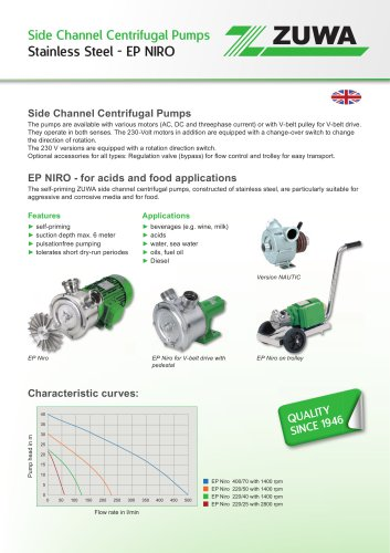 Side Channel Centrifugal Pumps - Stainless steel