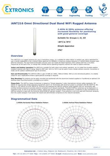 Omni Directional Dual Band WiFi Rugged Antenna iANT216