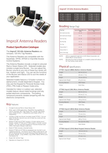 [SCHEMATICS_49CH]  PSC Antenna Readers MMA - Impro Technologies - PDF Catalogs | Technical  Documentation | Brochure | Impro Access Control Wiring Diagram |  | Catalogs Directindustry