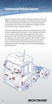 Automotive Product Profile - 7