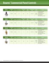 Bourns® Commercial Panel Controls - 6