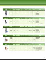Bourns® Commercial Panel Controls - 7