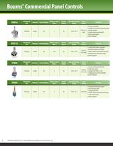 Bourns® Commercial Panel Controls - 8