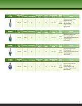 Bourns® Commercial Panel Controls - 9