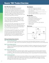 Bourns® TBU® High-Speed Protectors - 2