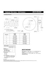 CG0402MLU/ CG0603MLU - 3