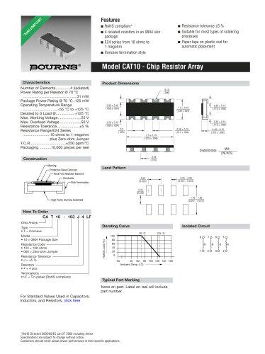 Chip Resistor Arrays CAT 10-J