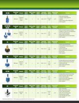 Industrial Panel Controls - 7