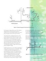 Introduction to Bourns® TISP® Telecom Overvoltage Protectors - 6