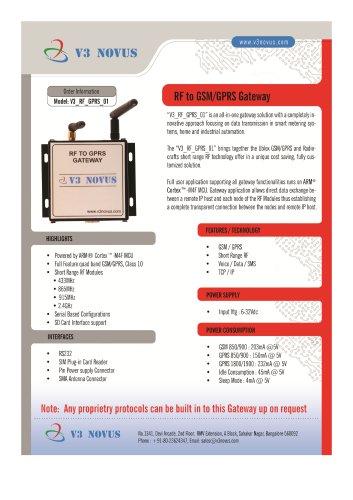 RF to GPRS Gateway