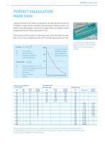 RKV Needle Valve - 6
