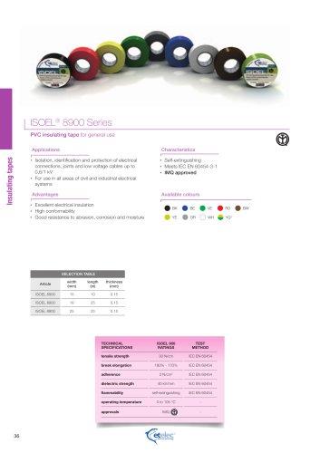 ISOEL® 8900 Series