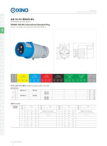 CEE/IEC 16A 230V plug - TAIZHOU BAOLUDA ELECTRIC TECHNOLOGY ... on
