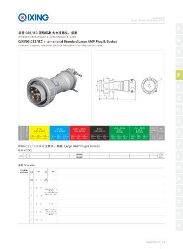 EN61000 250amp 420amp plug and socket
