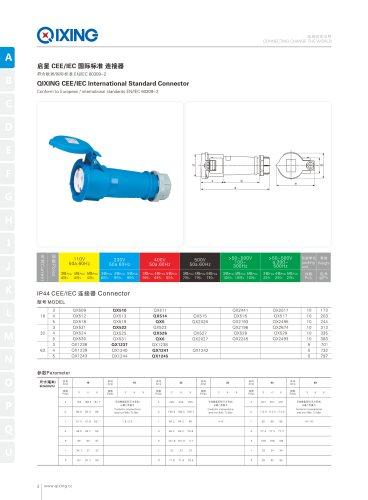 IEC 60309 connector