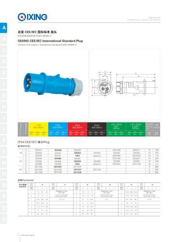 IEC 60309 industrial plug