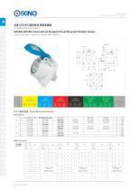 IEC 60309 Panel Mounted straight socket