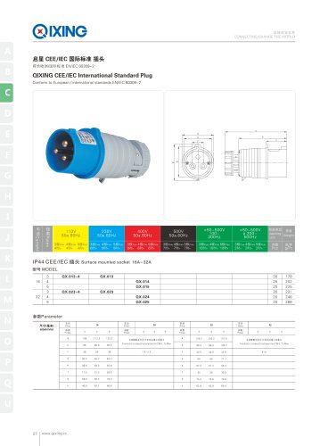 IEC&CEE Female and male IP44 industrial plug