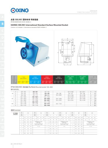 IEC&CEE waterproof IP44 Surface MOUNTED SOCKET(ECO type)