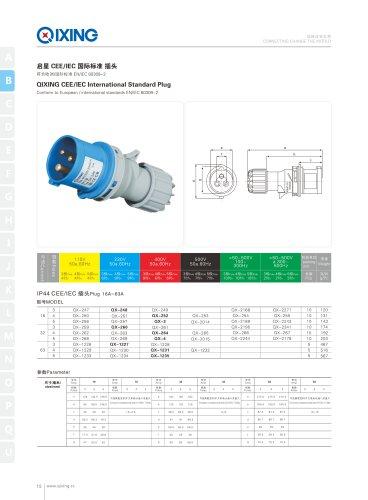 IEC&CEE waterproof IP67 Industrial plug(ECO type)