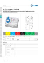 QIXING CEE/IEC International Standard Socket with Sitches and Menchanical Interlock