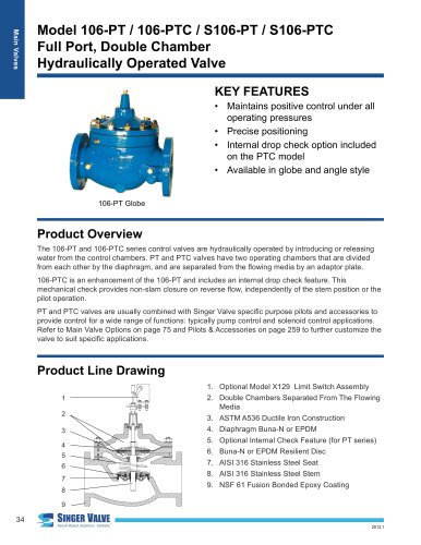 106 / S106-PT / PTC Product Guide