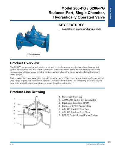 206 / S206-PG Product Guide