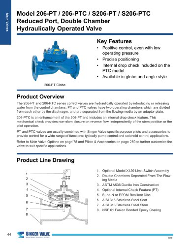 206 / S206-PT / PTC Product Guide
