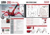 UNIC Cranes - 6