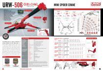 UNIC Cranes - 8