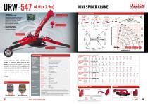 UNIC Cranes - 9