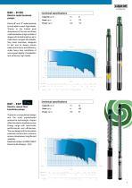 product range - 9