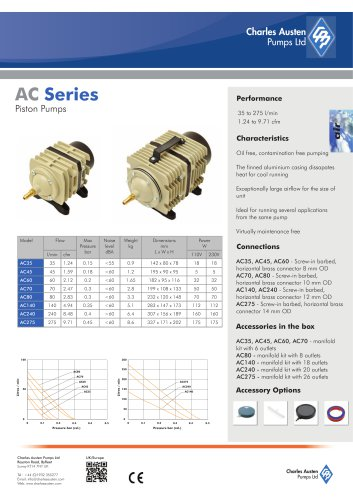 AC Series
