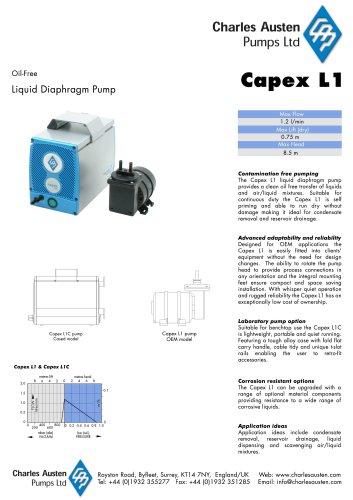 Capex L1