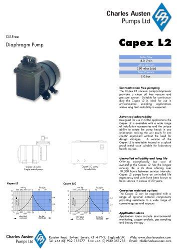 Capex L2