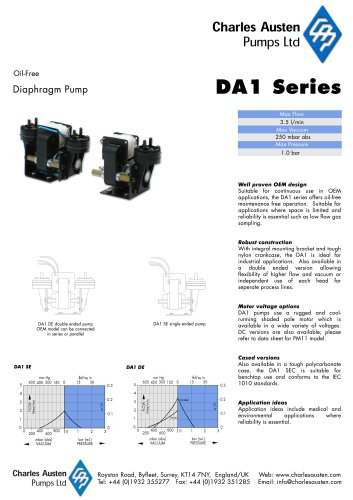 DA1 series