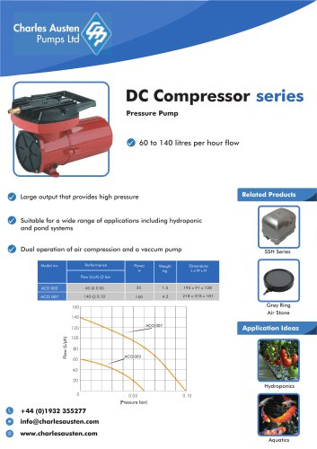 DC COMPRESSOR SERIES